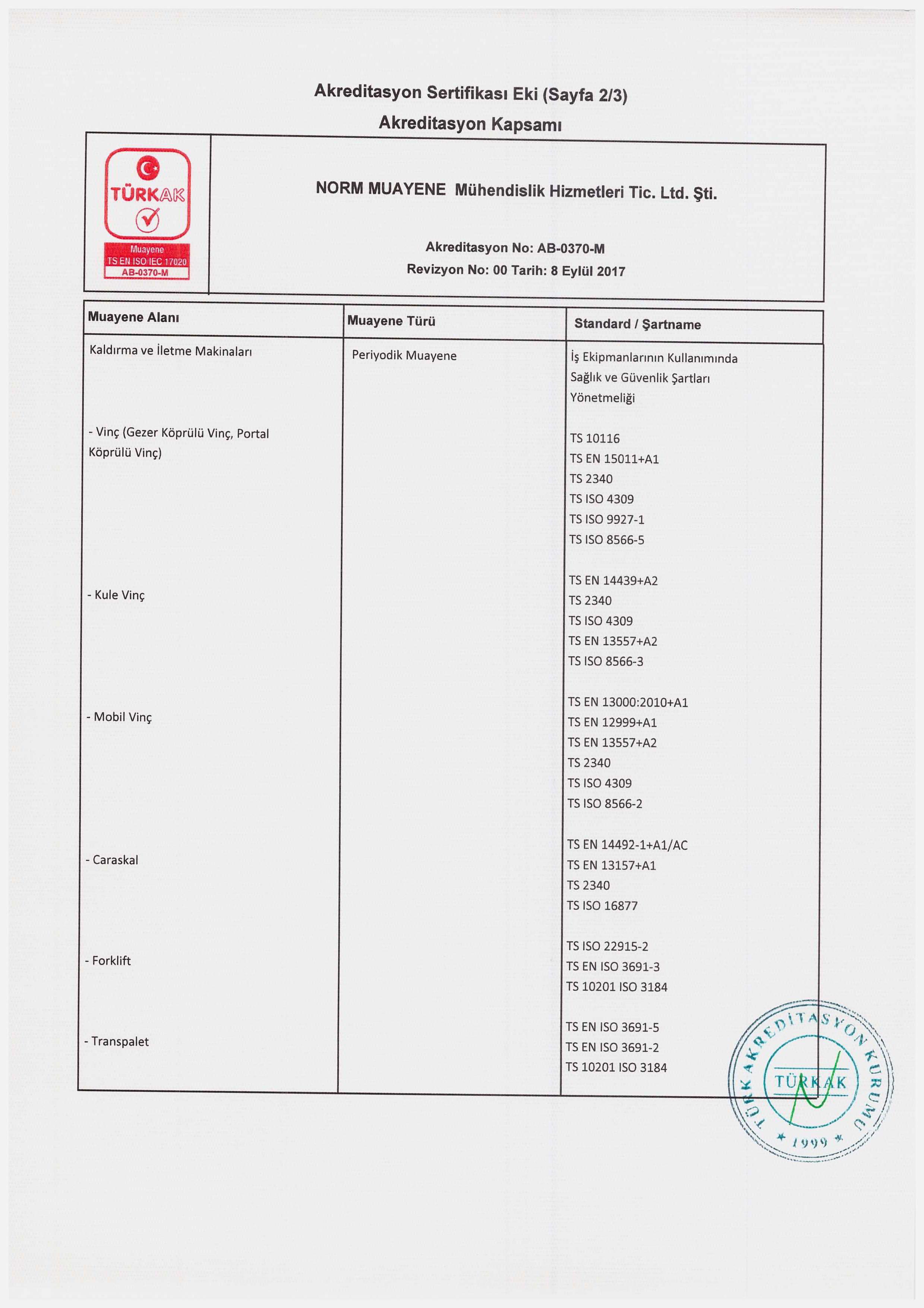 türkak sertifikası norm muayene kapsam